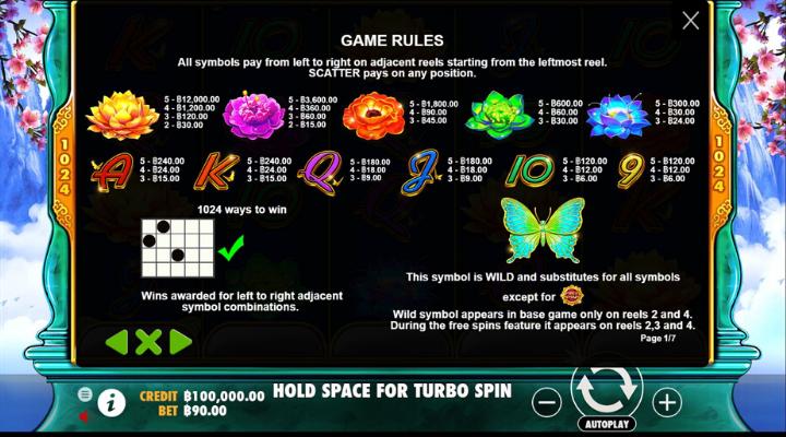 อัตราการจ่างเงินรางวัลของเกม